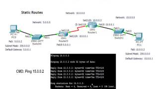 Cisco Router Basics - Static Routes