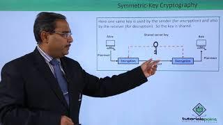 Symmetric and Asymmetric Key Cryptography