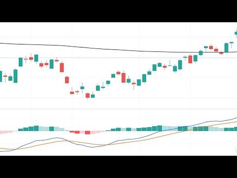 Analisi tecnica di trading intraday