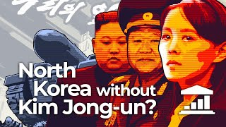 NORTH KOREA | What would happen if KIM JONG-UN disappeared? - VisualPolitik EN