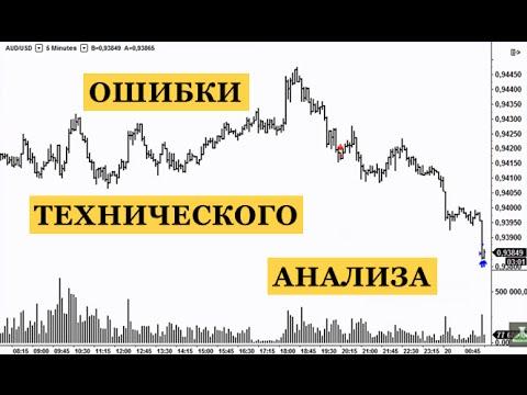 Ооо или ип форекс/ биржа