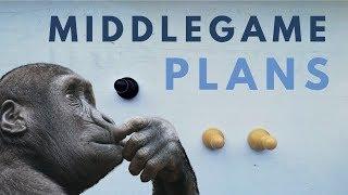 Creating Strategic Plans   Chess Middlegames