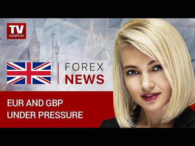 European trade 20.11.2018: EUR, GBP, CHF