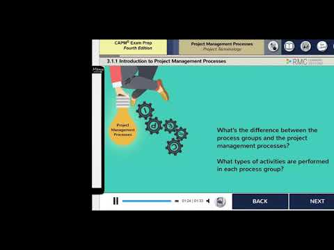 CAPM® Exam Prep eLearning Course, Fourth Edition - 180 Day ...