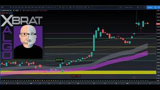 💥SwingTrading Stocks With xBrat Algo Trading Software for TradingView