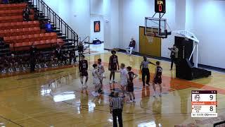 Tahlequah Tiger Basketball vs. Jenks Trojans