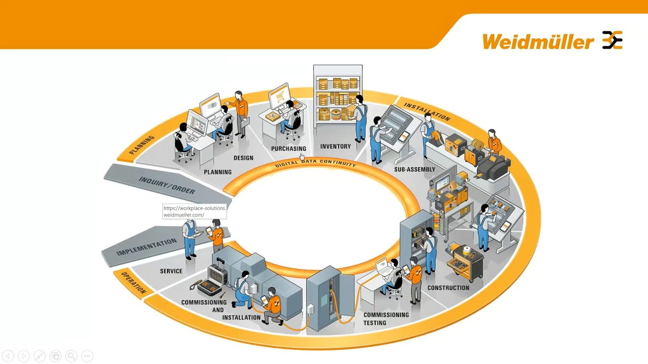 Weidmuller Workplace Solutions