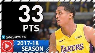 Jordan Clarkson Full Highlights vs Pacers (2018.01.19) - 33 Pts, 7 Ast, 7 Reb