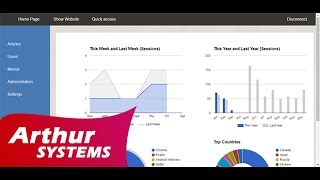 Google Analytics API in Your Website