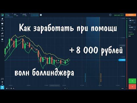 Форум кто зарабатывает биткоинв