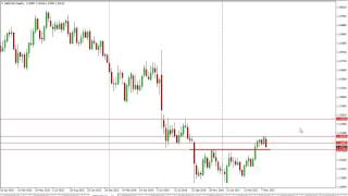 GBP/USD GBP/USD Technical Analysis for the week of May 29 2017 by FXEmpire.com