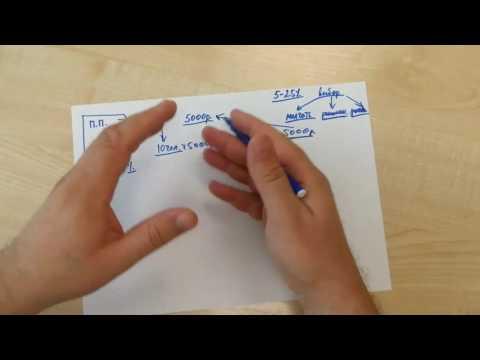 Сберометр биткоин график