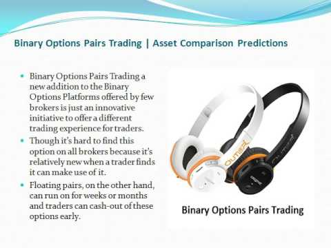Options trading strategy on the stock exchange