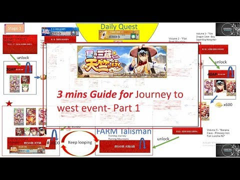 FGO] 3-mins Guide to clear Journey to the West event- Part 1
