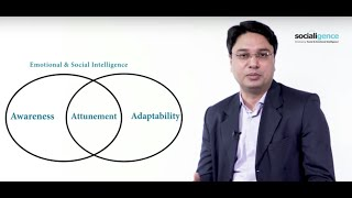 What is Emotional Intelligence? | What is Social Intelligence? | How are they related? | In Hindi