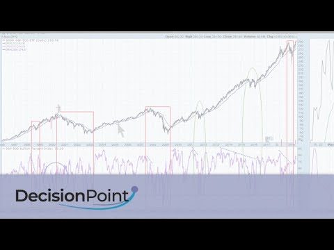 mp4 Investing com Ftse Chart, download Investing com Ftse Chart video klip Investing com Ftse Chart