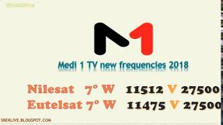 Satelitte Guide to Channels frequencies - fréquence de TF1