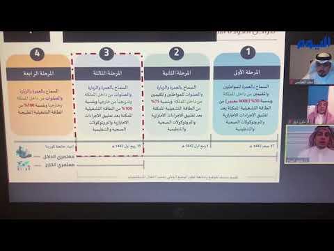 وزارة الحج: 3 أيام عزل للمعتمرين القادمين من الخارج