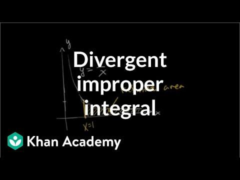 Pdf inside interesting integrals