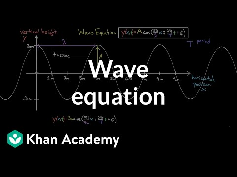 The Equation Of A Wave Video Khan Academy