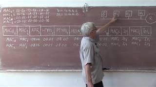 Протокол наладки фидера ячейки