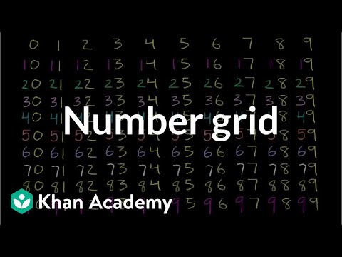 Number grid (video) Numbers 0 to 120 Khan Academy