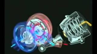 Принцип работы турбокомпрессора (турбины)