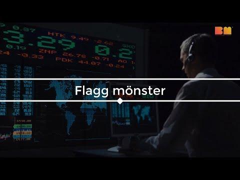 Lär Dig Trading – Flaggmönster