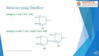 Verilog tutorial 6 blocking and nonblocking assignments most lecture 4 dataflow and behavioral modeling i fandeluxe Images