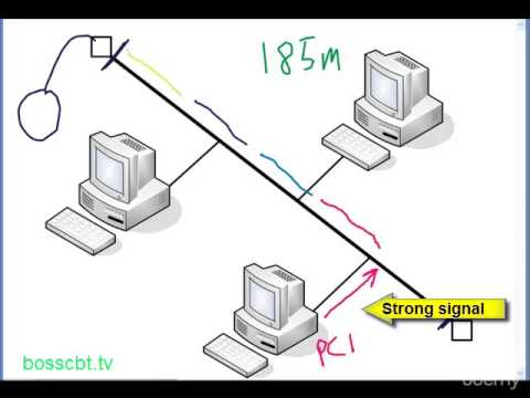 11. Ethernet Repeaters