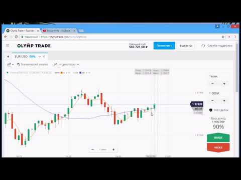 How to invest in forex without trading