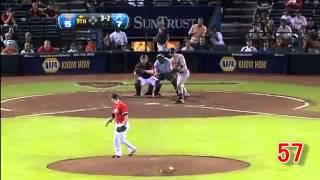 これぞ真の超剛速球クレイグ・キンブレル奪三振集2012