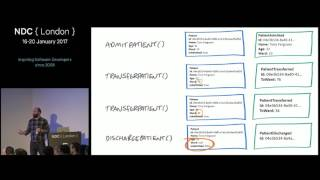 An Introduction to CQRS and Event Sourcing Patterns - Mathew McLoughlin