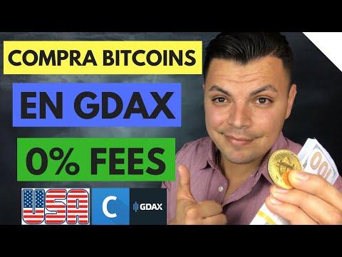 Bitcoin rinkos diagrama