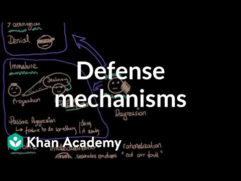 Defense Mechanisms Video Behavior Khan Academy