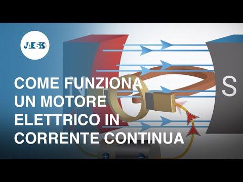 Come funziona un motore elettrico in corrente continua - Animazione 3D