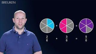 Hoe tel je breuken bij elkaar op? (havo/vwo 1) - WiskundeAcademie