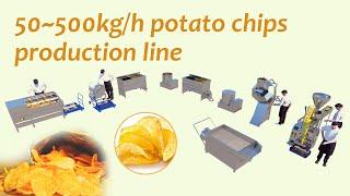 Rotary potato chips frying machine youtube video