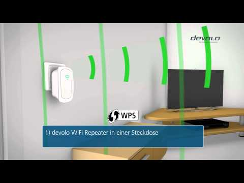 devolo WiFi Repeater (Deutsch)