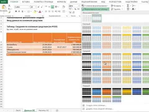 Расчет остаточной стоимости основных средств и амортизации по РСБУ