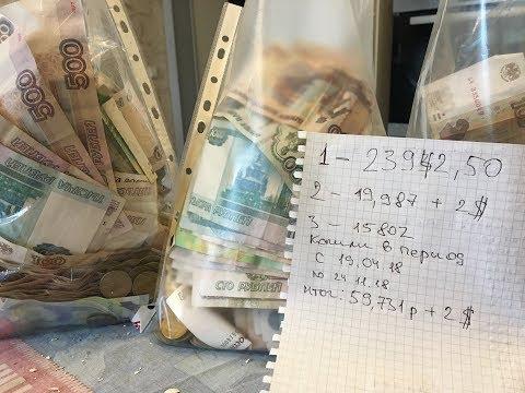 Создать блог заработать денег