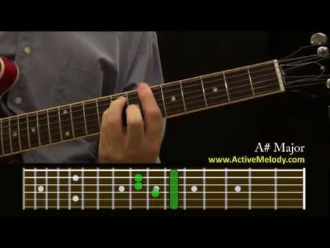 How To Play an A# (Sharp) Chord On The Guitar