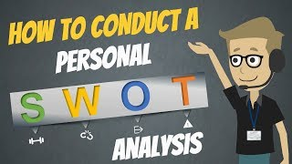 Personal SWOT Analysis | Personal Development | Kreative Leadership