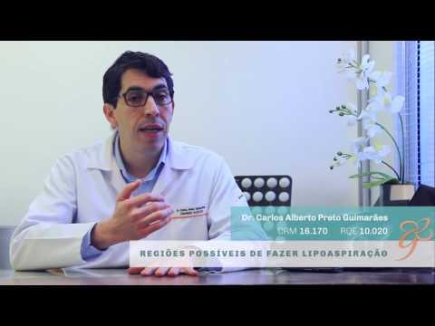 Lipoaspiração: regiões possíveis - Vídeos | Clínica GrafGuimarães