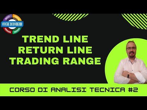 Opzioni binarie notizie trading formazione