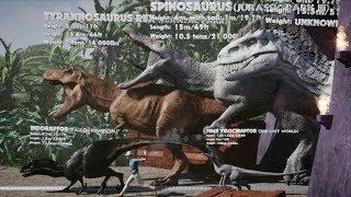 DINOSAURS of JURASSIC PARK: Size Comparison