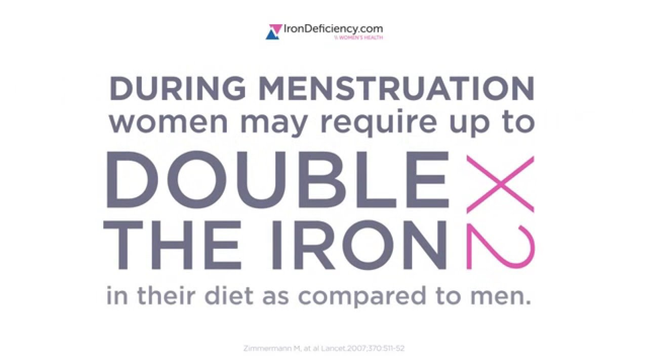 Iron is important for women