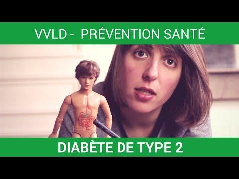 Régime alimentaire et vitamines du diabète