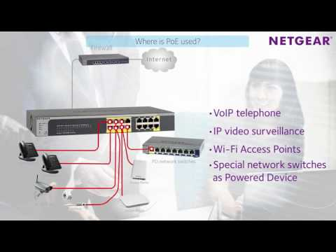 PoE Switching explanation by NETGEAR (international version)