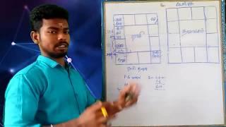 jathagam kattam palangal in tamil - Video hài mới full hd